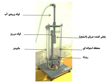 دستگاه تخلیه روزنه